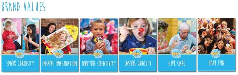Creation Station Brand Values